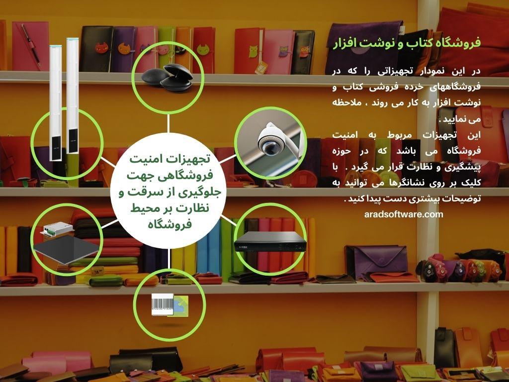 تجهیزات امنیتی فروشگاه کتاب