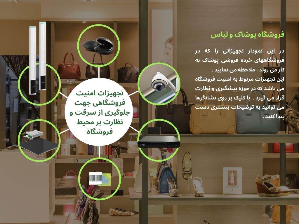تجهیزات امنیتی فروشگاه پوشاک