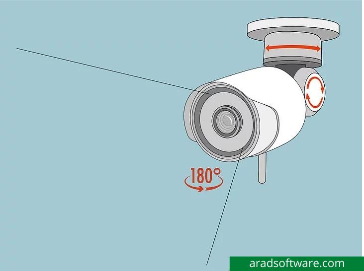 برای امنیت بیشتر دوربین هایی با میدان دید گسترده عریض ( واید) انتخاب کنید.